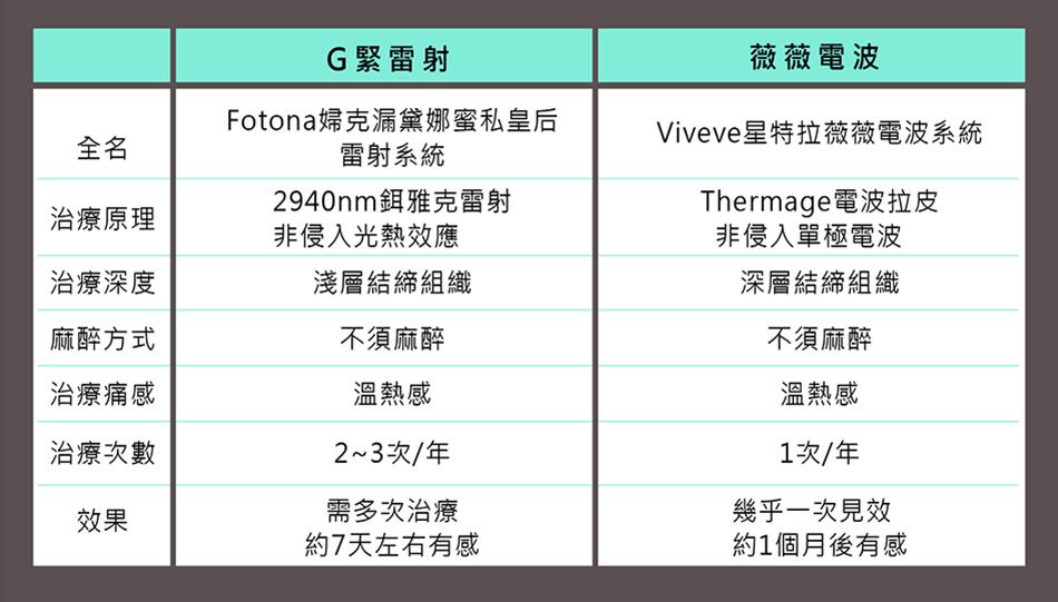薇薇電波950px